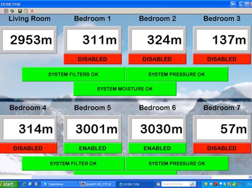 Altitude House